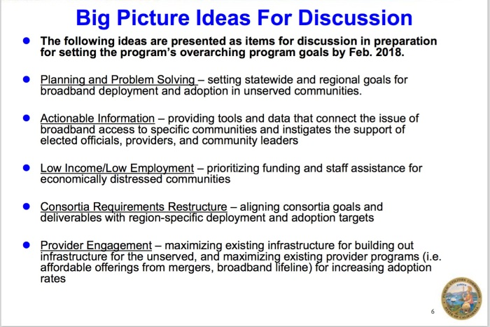 Big Items for Discussion_Slide#6