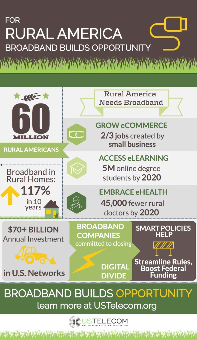 Rural Broadband Infographic1